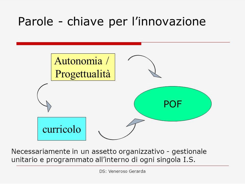 Parole - chiave per l'innovazione