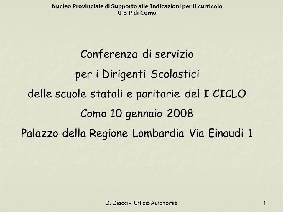 Conferenza di servizio per i Dirigenti Scolastici