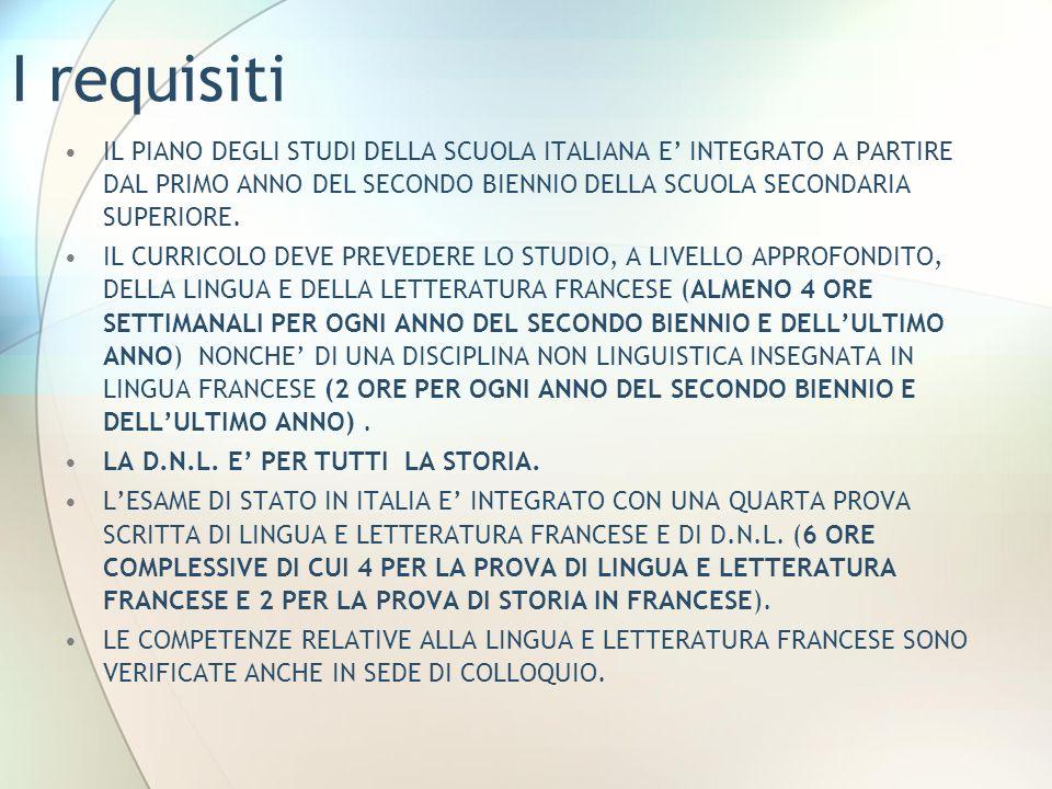 I requisiti IL PIANO DEGLI STUDI DELLA SCUOLA ITALIANA E' INTEGRATO A PARTIRE DAL PRIMO ANNO DEL SECONDO BIENNIO DELLA SCUOLA SECONDARIA SUPERIORE.