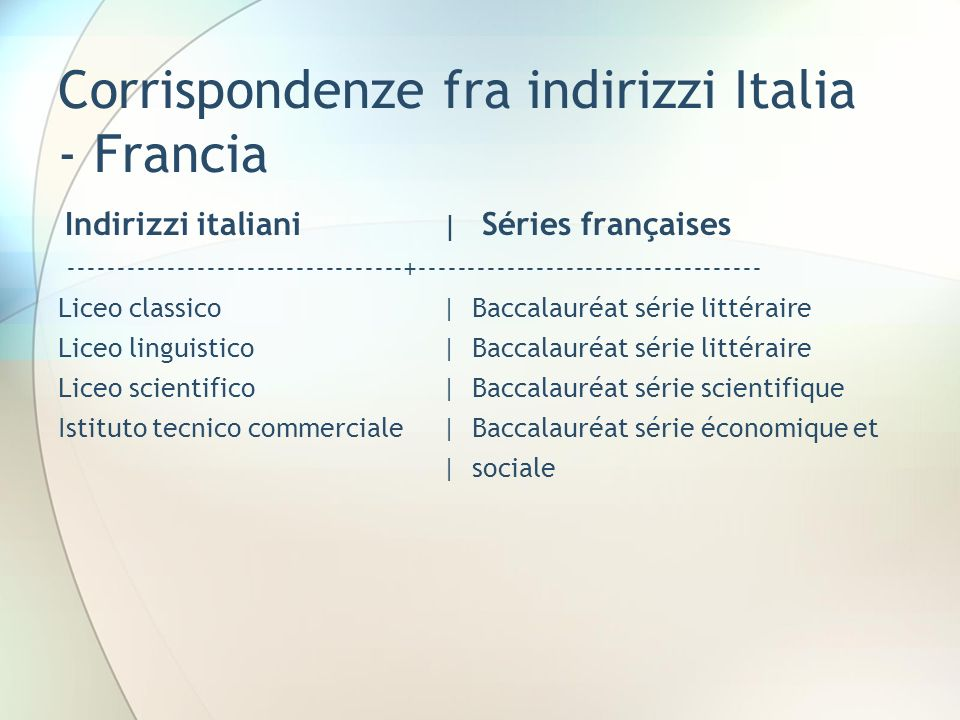 Corrispondenze fra indirizzi Italia - Francia
