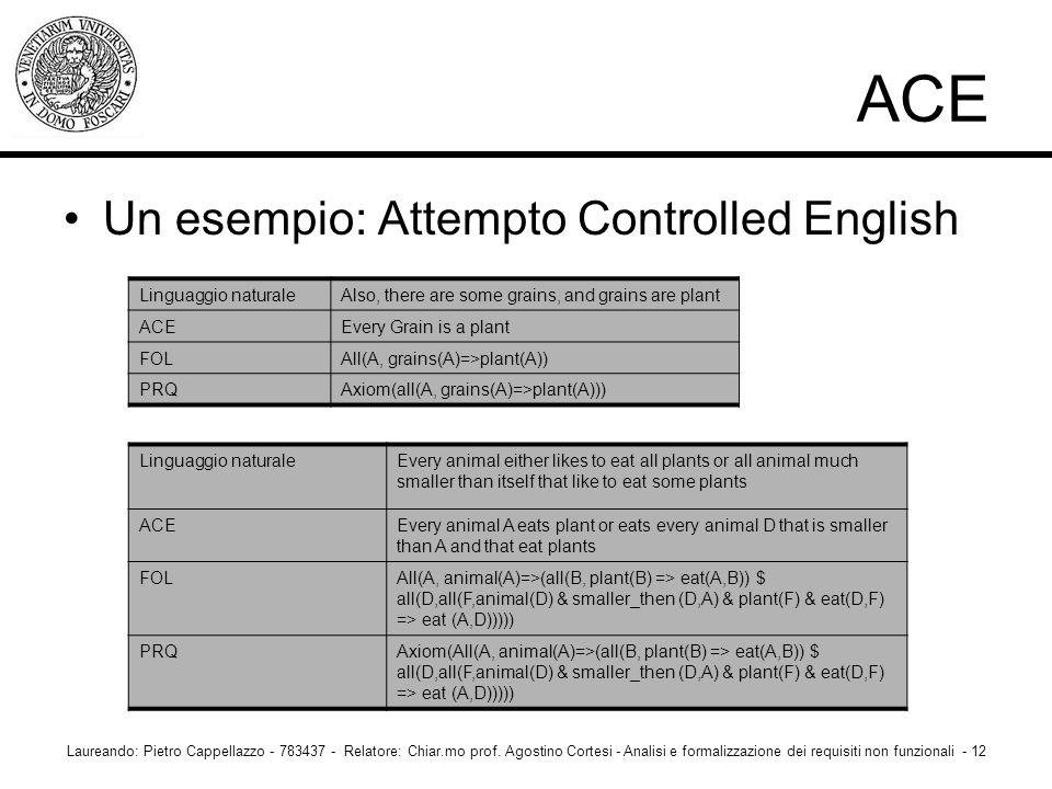 ACE Un esempio: Attempto Controlled English Linguaggio naturale