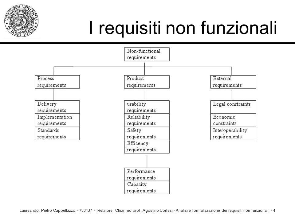 I requisiti non funzionali