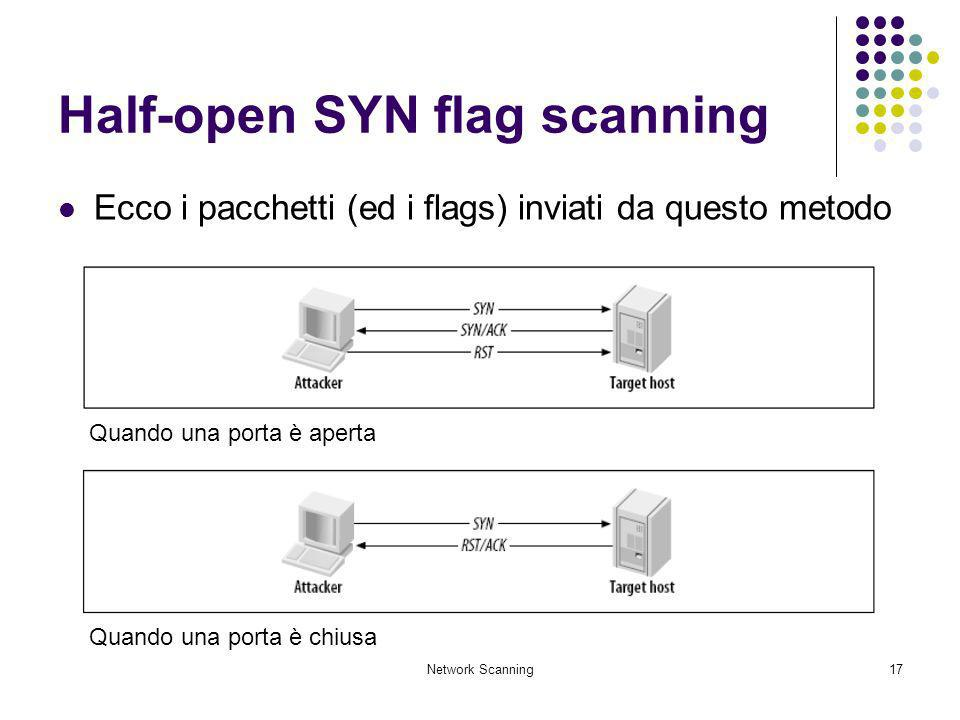 Half-open SYN flag scanning