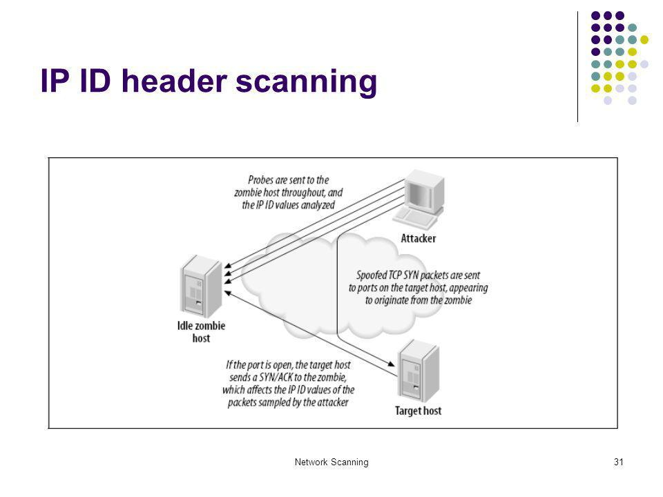 IP ID header scanning Network Scanning