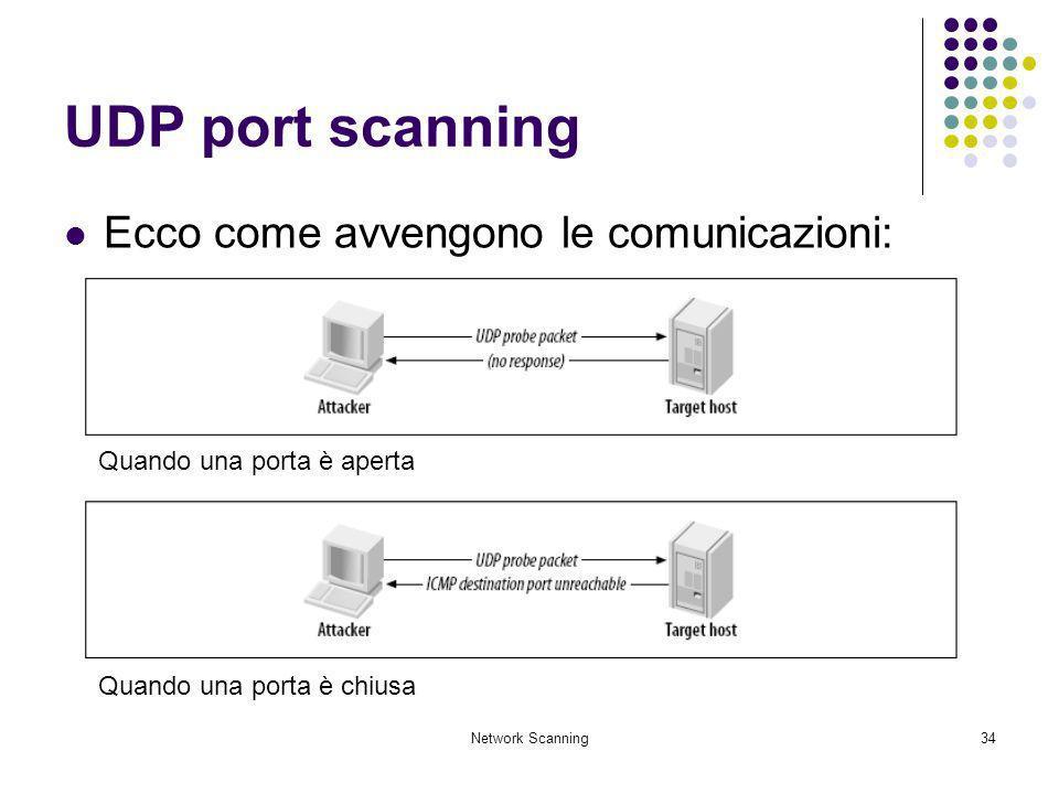 UDP port scanning Ecco come avvengono le comunicazioni: