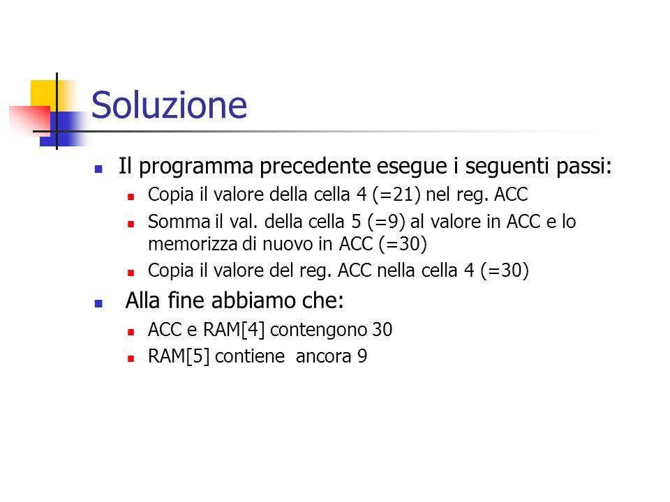 Soluzione Il programma precedente esegue i seguenti passi: