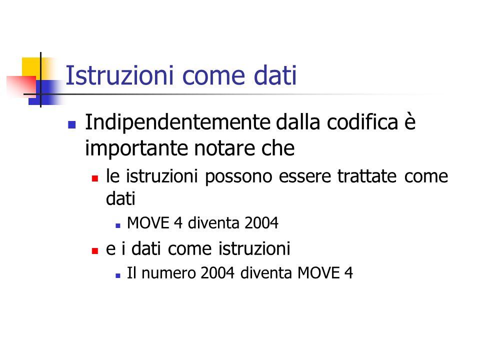 Istruzioni come dati Indipendentemente dalla codifica è importante notare che. le istruzioni possono essere trattate come dati.