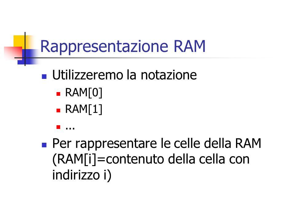 Rappresentazione RAM Utilizzeremo la notazione