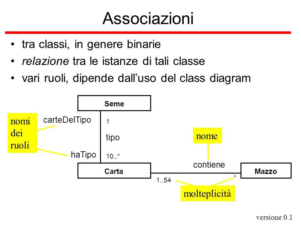 Associazioni tra classi, in genere binarie