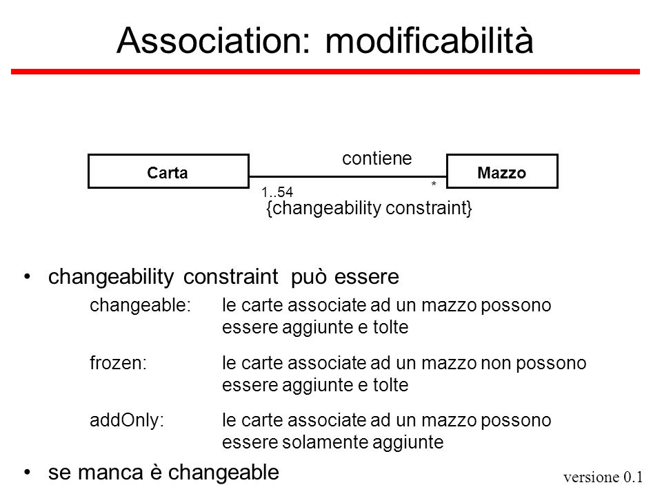 Association: modificabilità