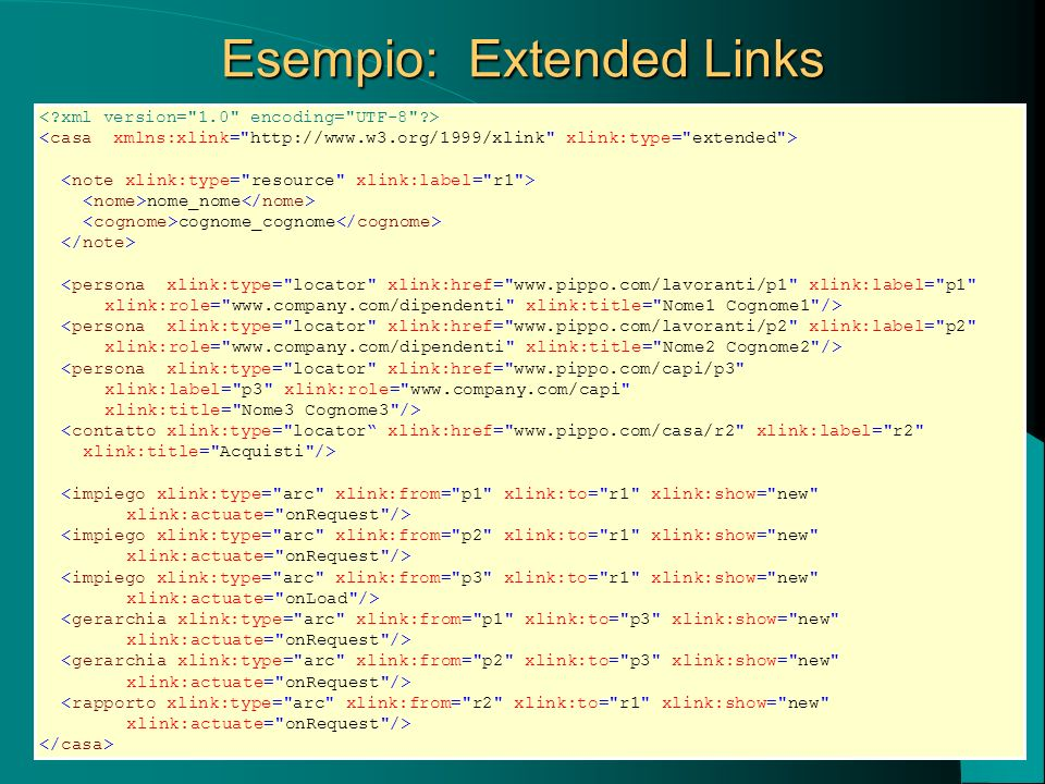 Esempio: Extended Links