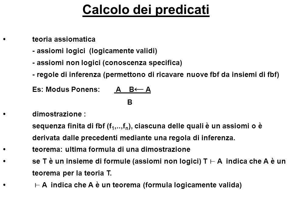 Calcolo dei predicati • teoria assiomatica
