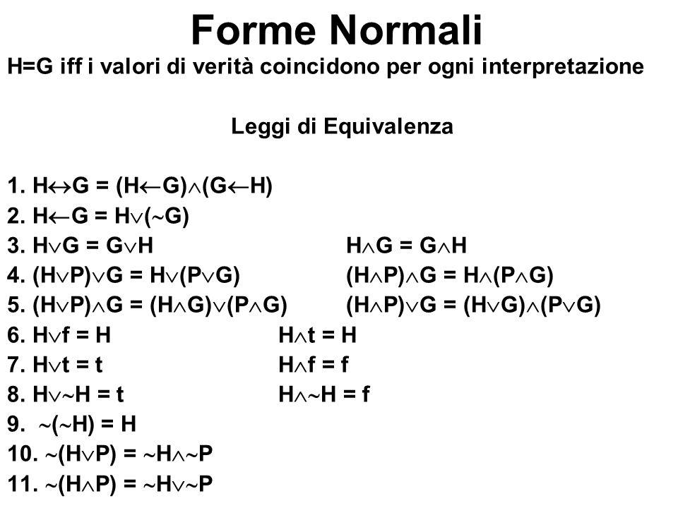 Forme Normali H=G iff i valori di verità coincidono per ogni interpretazione. Leggi di Equivalenza.