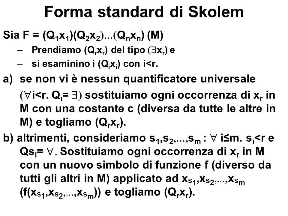 Forma standard di Skolem