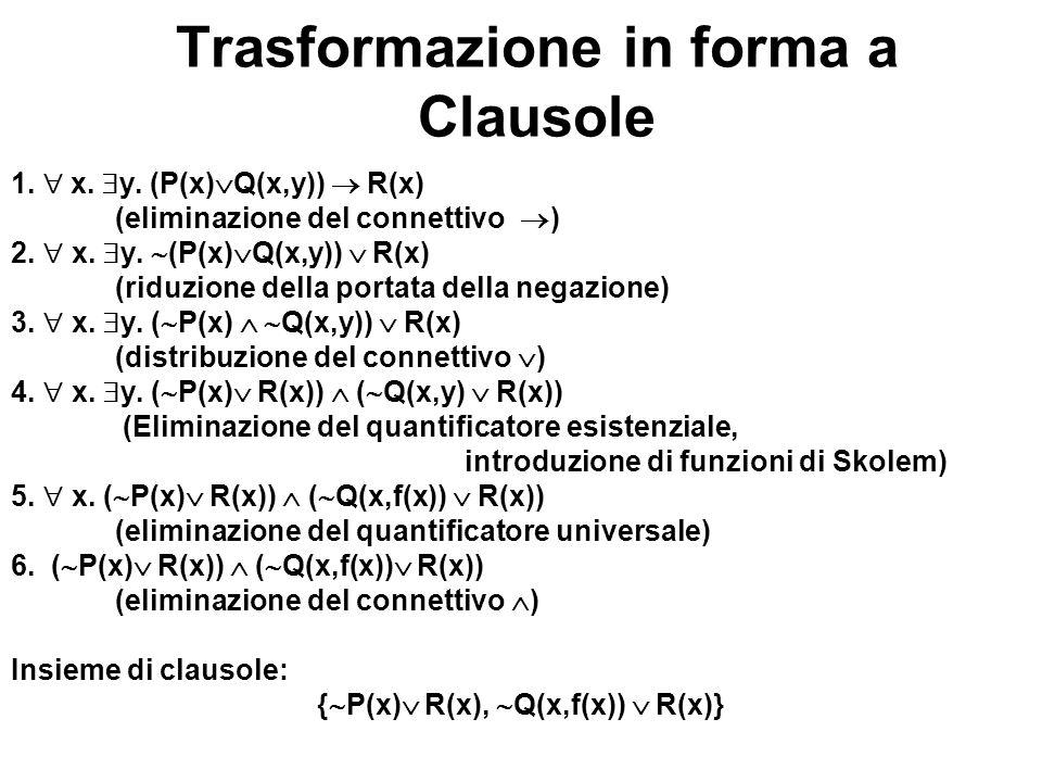 Trasformazione in forma a Clausole