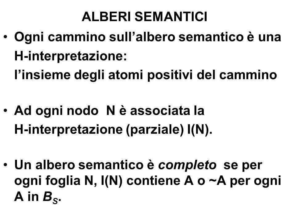 ALBERI SEMANTICI Ogni cammino sull'albero semantico è una. H-interpretazione: l'insieme degli atomi positivi del cammino.