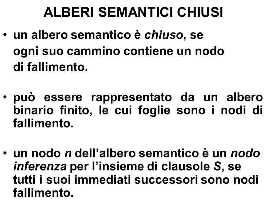 ALBERI SEMANTICI CHIUSI