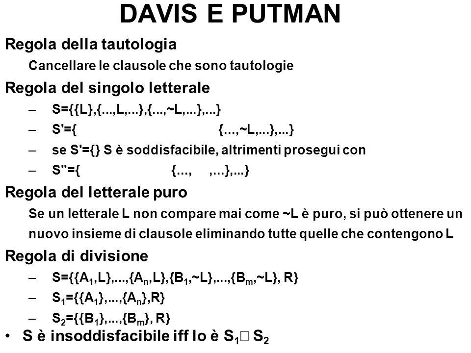 DAVIS E PUTMAN Regola della tautologia Regola del singolo letterale