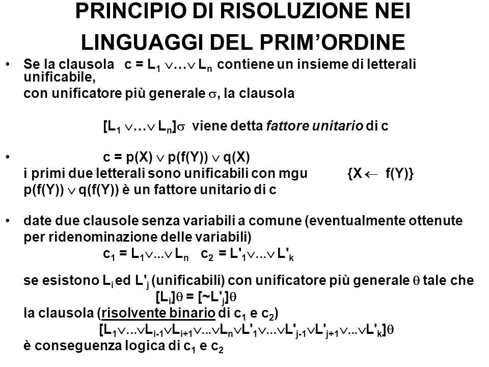 PRINCIPIO DI RISOLUZIONE NEI LINGUAGGI DEL PRIM'ORDINE
