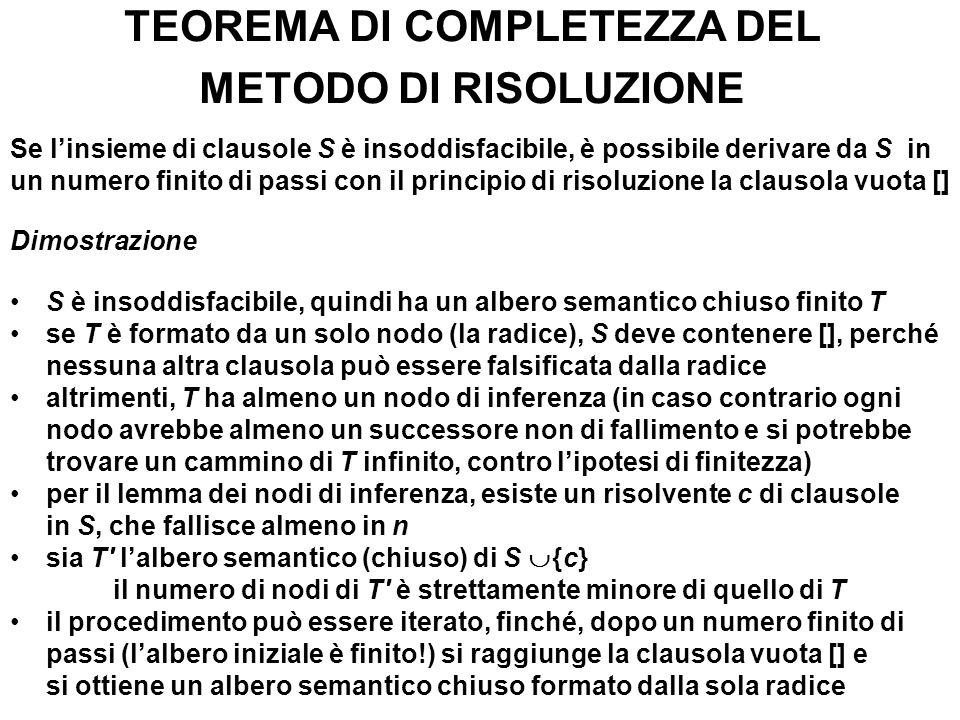 TEOREMA DI COMPLETEZZA DEL METODO DI RISOLUZIONE