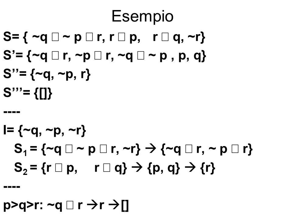 Esempio S= { ~q Ú ~ p Ú r, r Ú p, r Ú q, ~r}