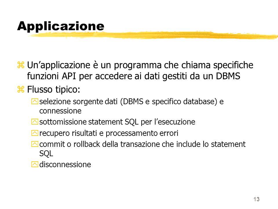 Applicazione Un'applicazione è un programma che chiama specifiche funzioni API per accedere ai dati gestiti da un DBMS.