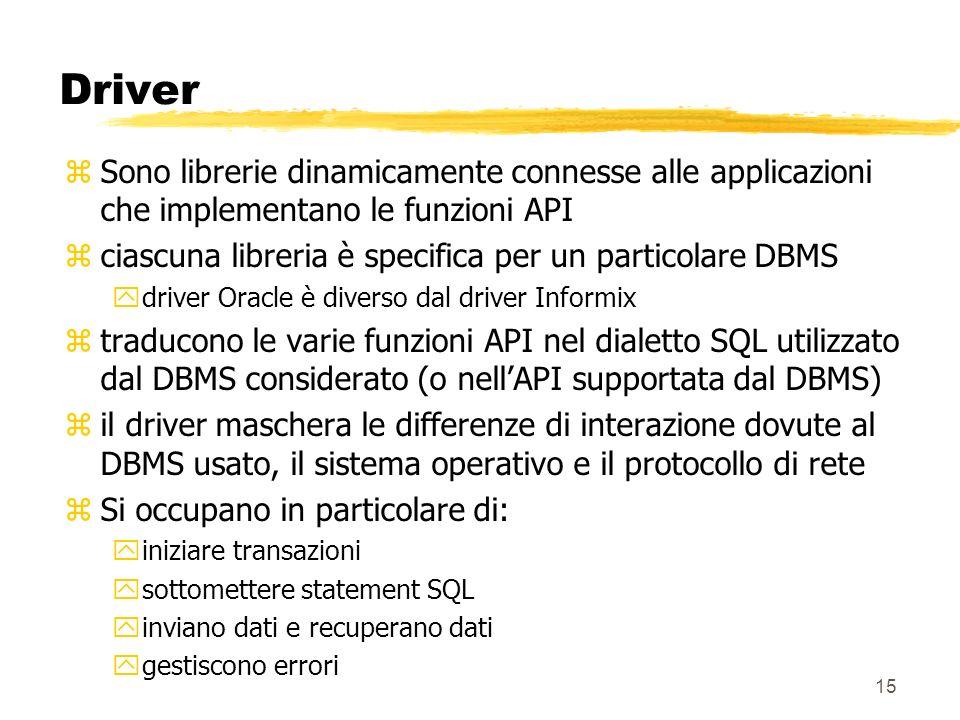 Driver Sono librerie dinamicamente connesse alle applicazioni che implementano le funzioni API.