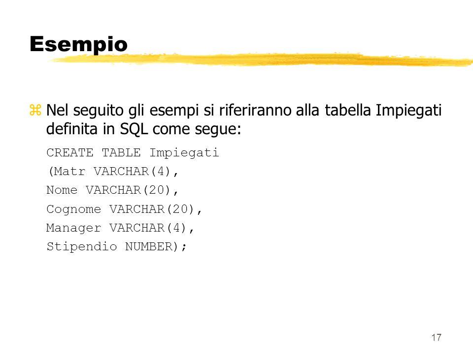 Esempio Nel seguito gli esempi si riferiranno alla tabella Impiegati definita in SQL come segue: CREATE TABLE Impiegati.