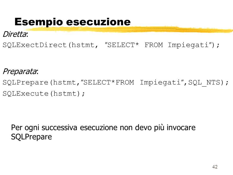 Esempio esecuzione Diretta: