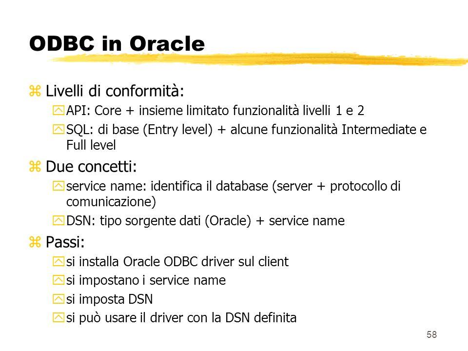 ODBC in Oracle Livelli di conformità: Due concetti: Passi: