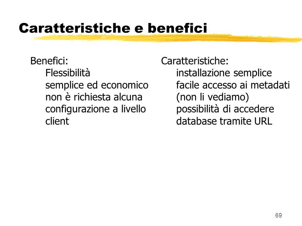 Caratteristiche e benefici