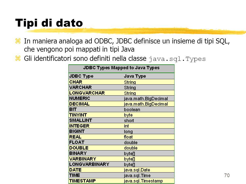 Tipi di dato In maniera analoga ad ODBC, JDBC definisce un insieme di tipi SQL, che vengono poi mappati in tipi Java.
