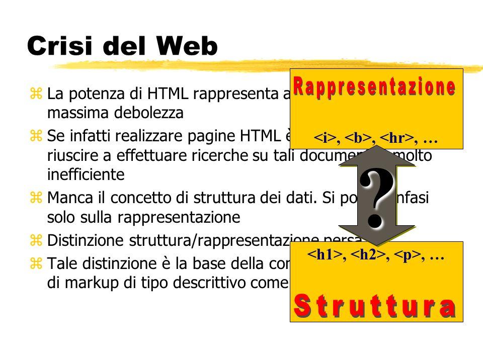 Crisi del Web Rappresentazione Struttura