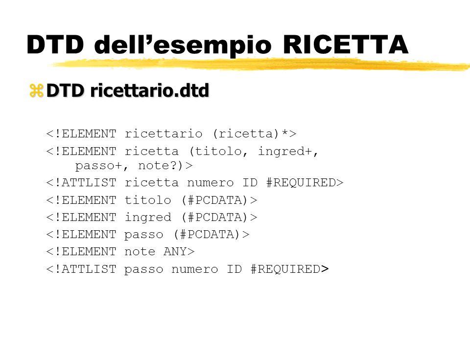 DTD dell'esempio RICETTA