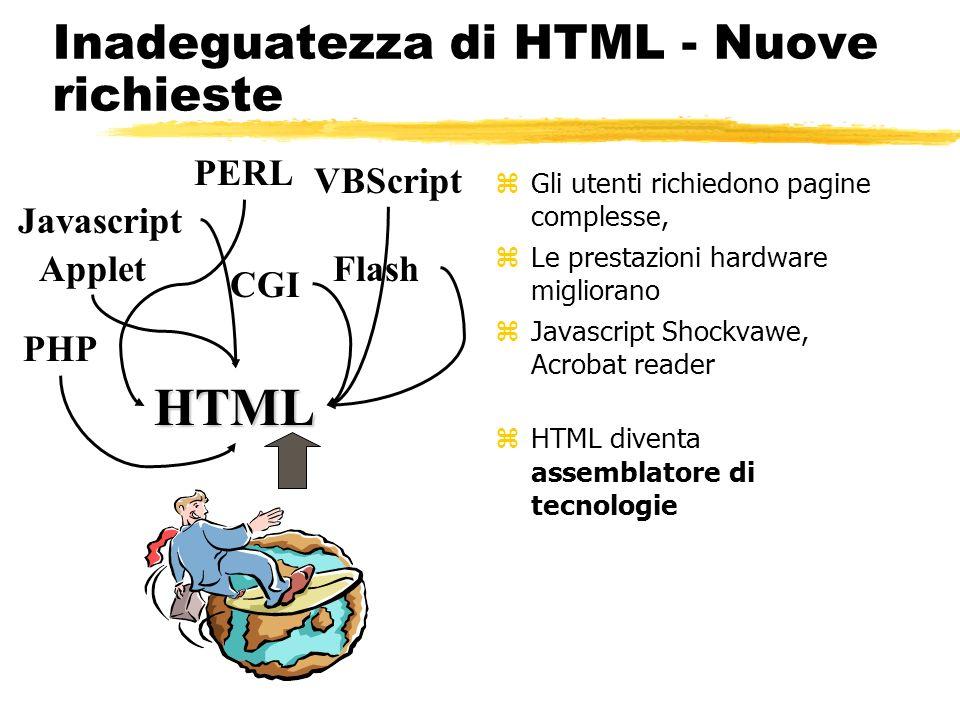 Inadeguatezza di HTML - Nuove richieste
