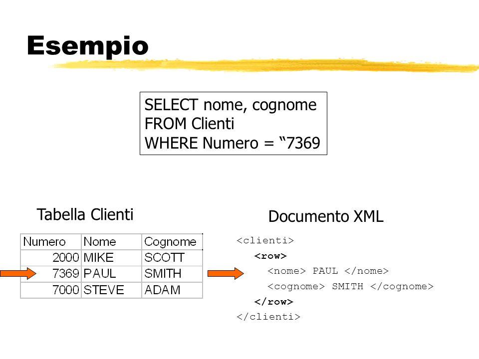 Esempio SELECT nome, cognome FROM Clienti WHERE Numero = 7369