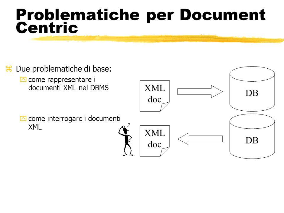 Problematiche per Document Centric