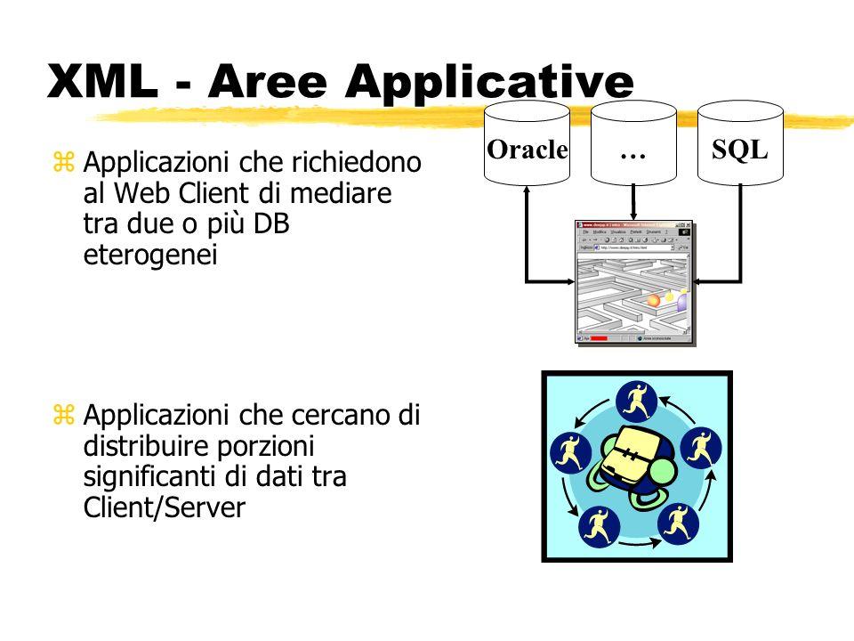 XML - Aree Applicative Oracle SQL …