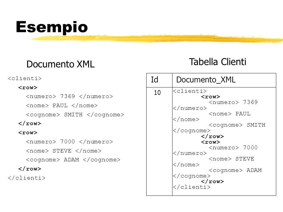 Esempio Tabella Clienti Documento XML Id Documento_XML <clienti>