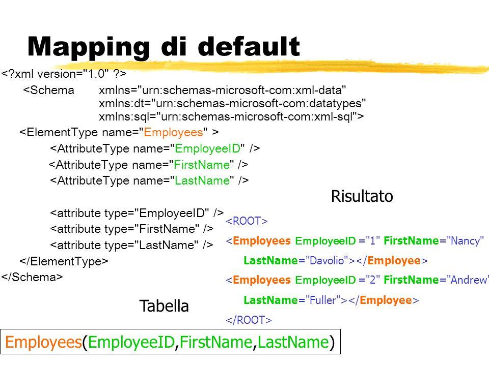 Mapping di default Risultato Tabella