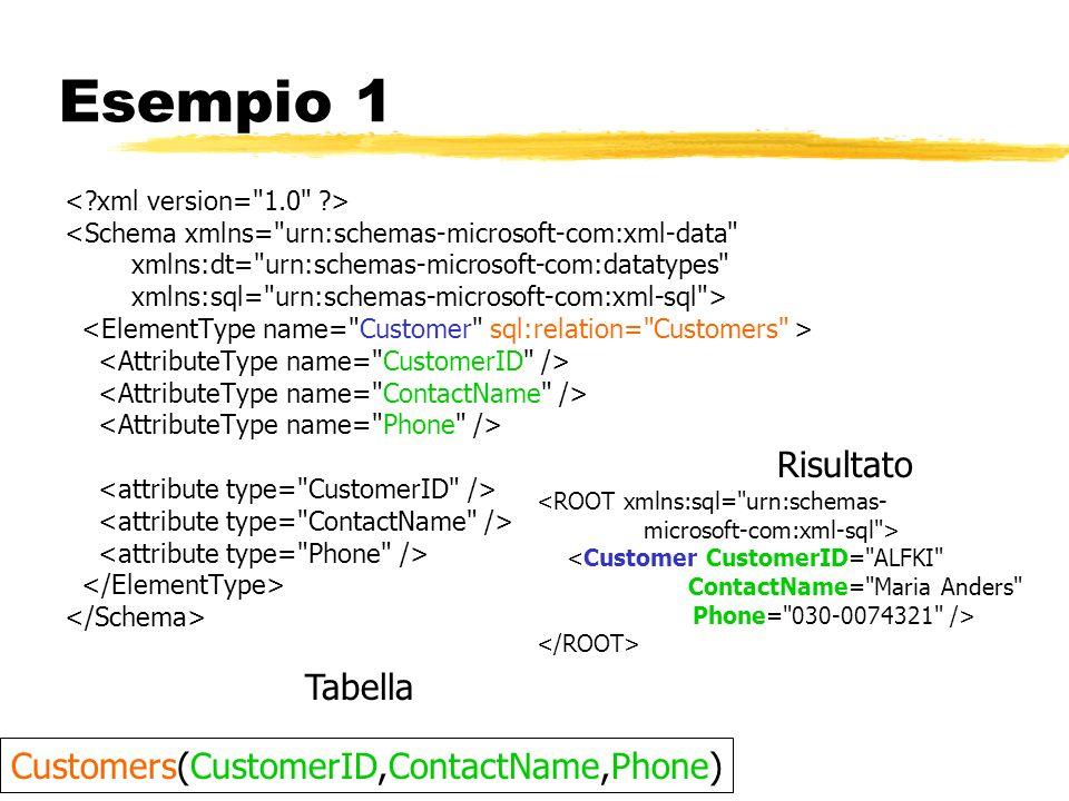 Esempio 1 Risultato Tabella Customers(CustomerID,ContactName,Phone)