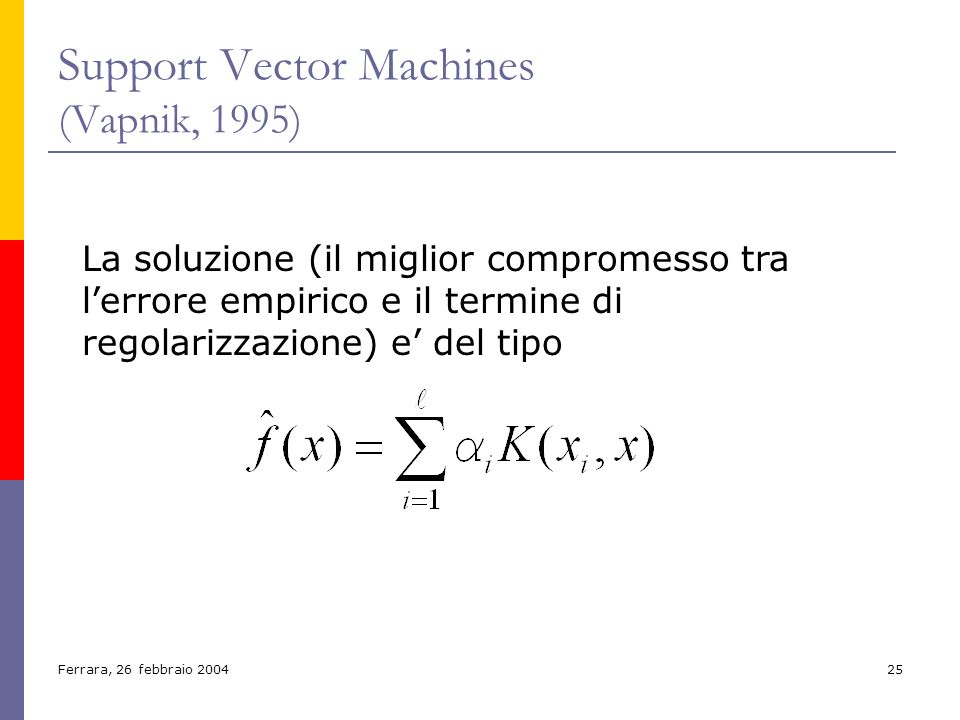 Support Vector Machines (Vapnik, 1995)