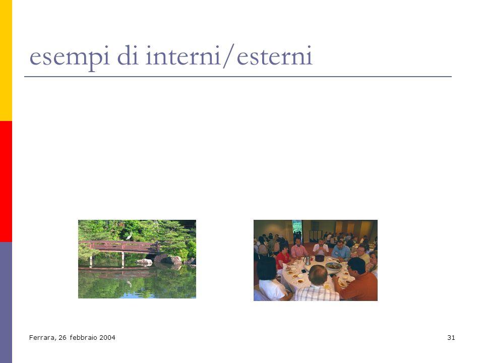 esempi di interni/esterni