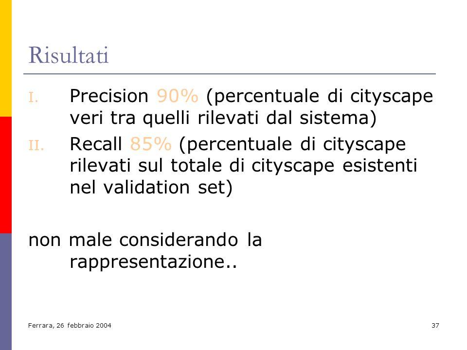 Risultati Precision 90% (percentuale di cityscape veri tra quelli rilevati dal sistema)