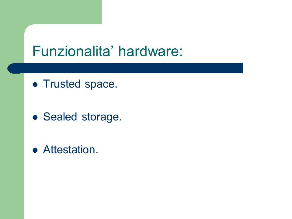 Funzionalita' hardware: