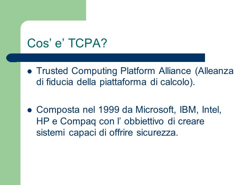 Cos' e' TCPA Trusted Computing Platform Alliance (Alleanza di fiducia della piattaforma di calcolo).