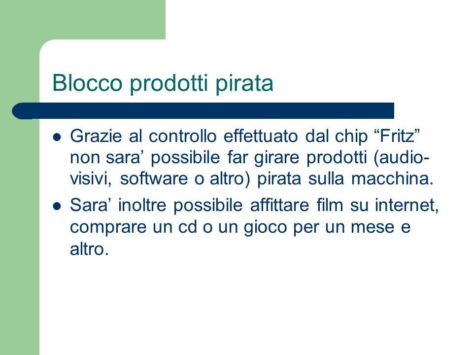 Blocco prodotti pirata