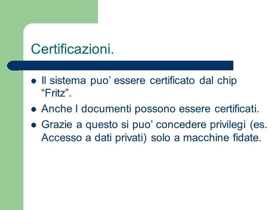 Certificazioni. Il sistema puo' essere certificato dal chip Fritz .