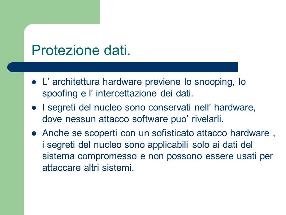 Protezione dati. L' architettura hardware previene lo snooping, lo spoofing e l' intercettazione dei dati.