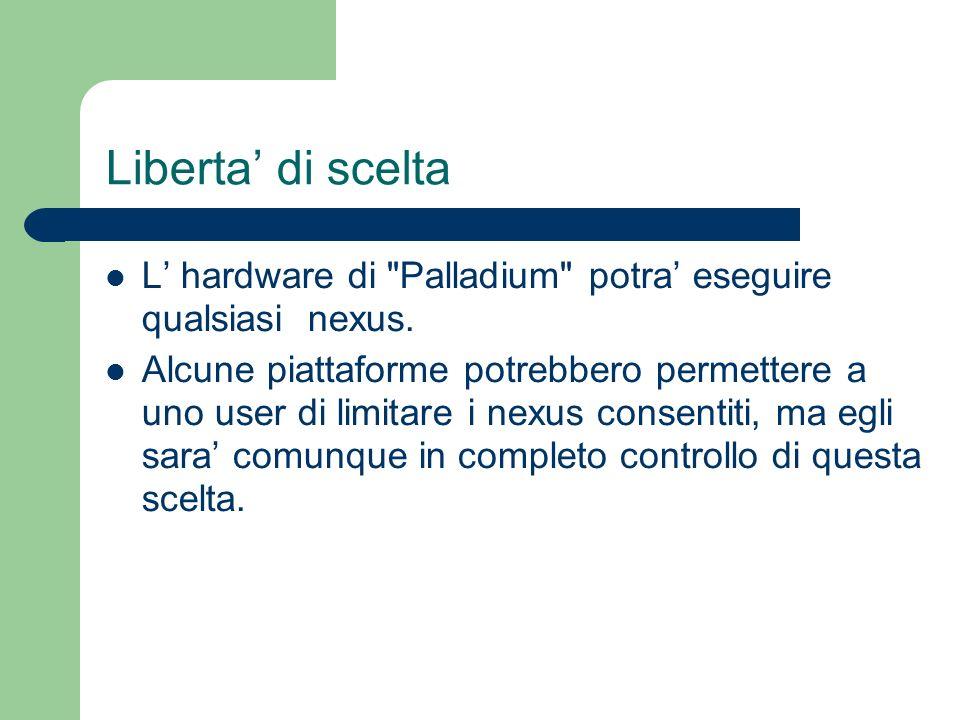 Liberta' di scelta L' hardware di Palladium potra' eseguire qualsiasi nexus.